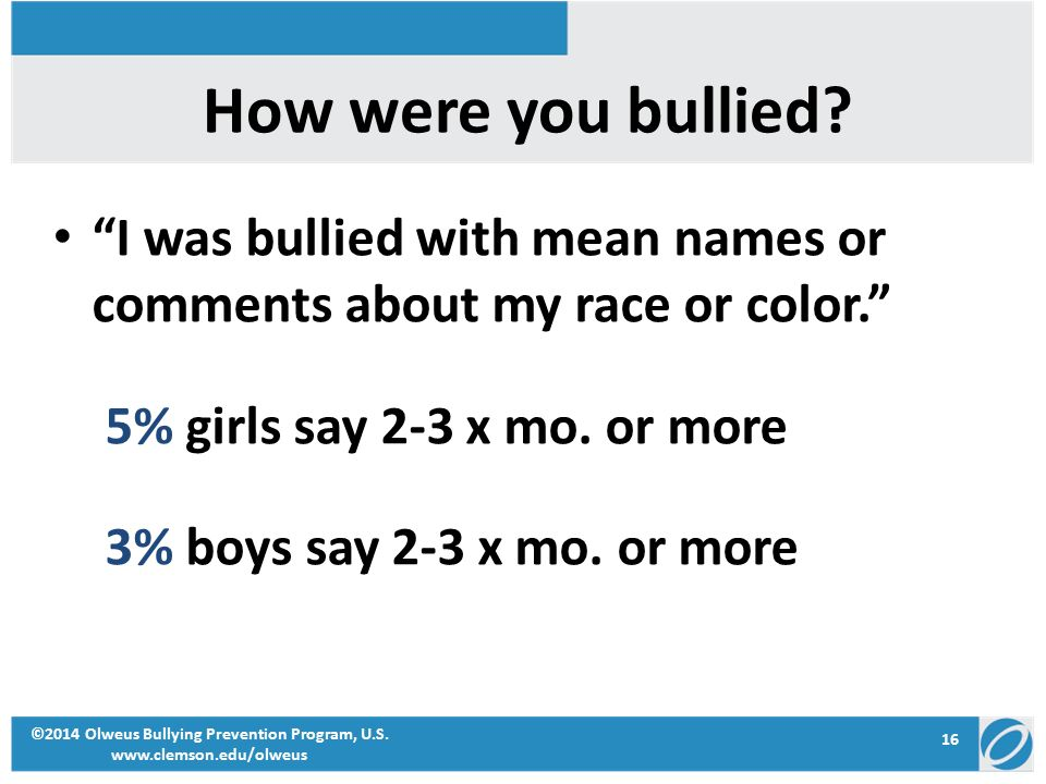 How Much Do You Know About Bullying Ppt Download
