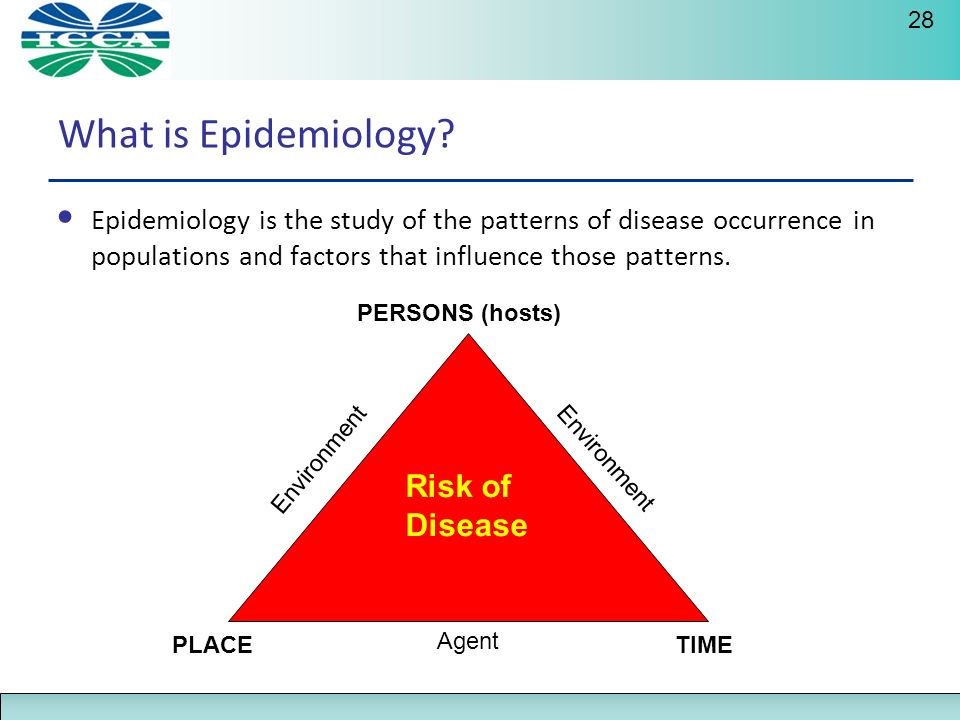 Inapparent infection epidemiology study