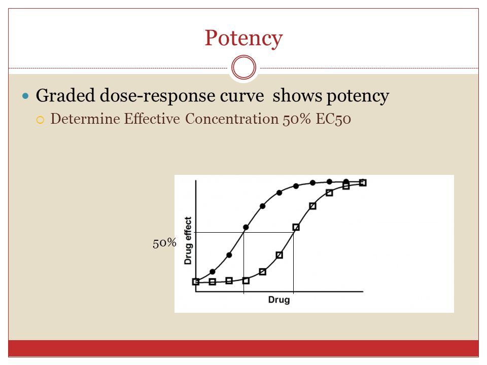 efficacy and potency relationship goals