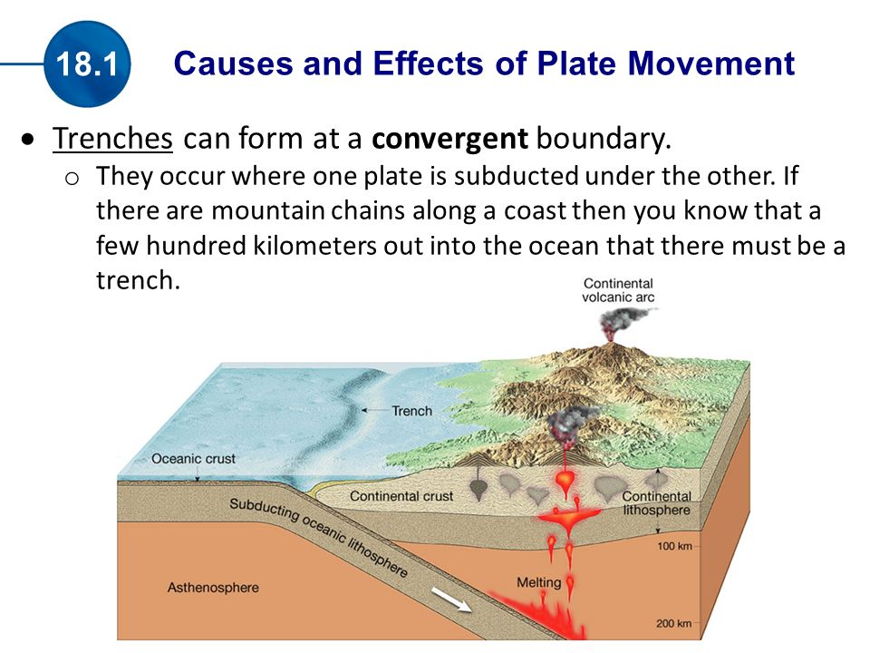 effects of the motion of tectonic plates chart Learn about the development and history of plate tectonics and how scientists of the make-up of the tectonic plates  measure motion in plate tectonics.