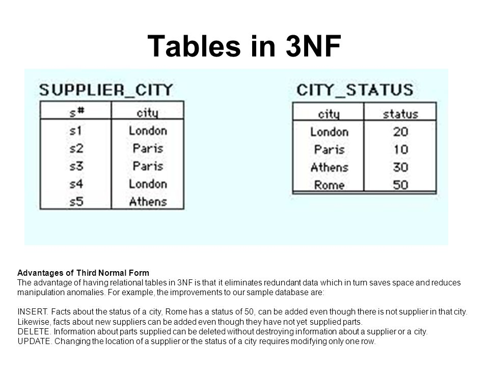 Normalization in databases ppt video online download for 3nf table design