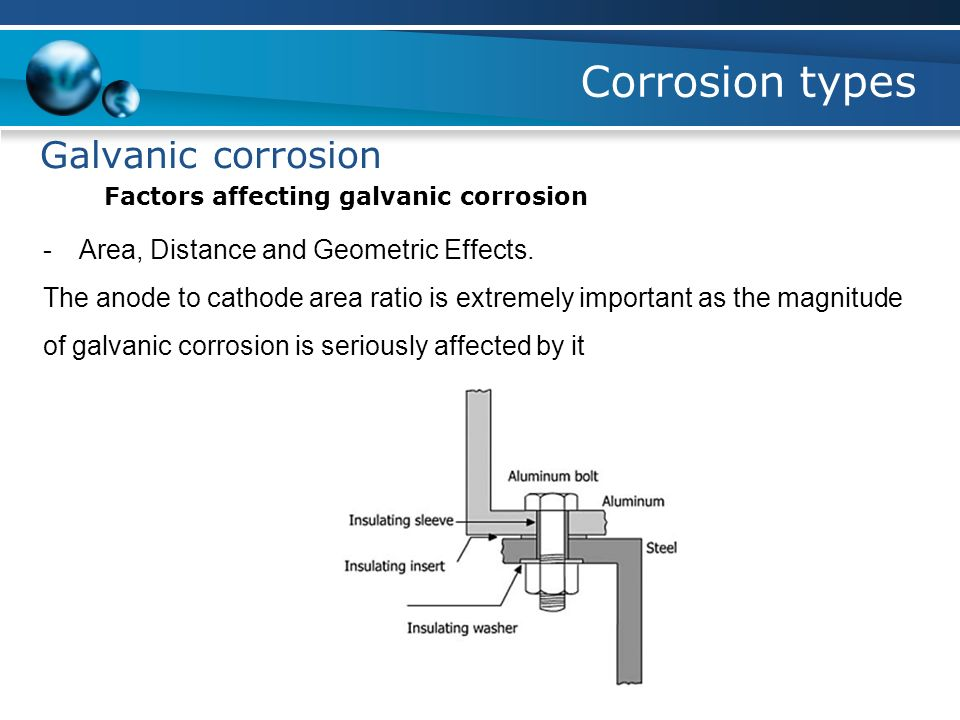 types of corrosion and their effects 3 types of corrosion  different types of corrosion, their morphology  erosion corrosion mechanic al wear effects or abrasion are usually involved as well.