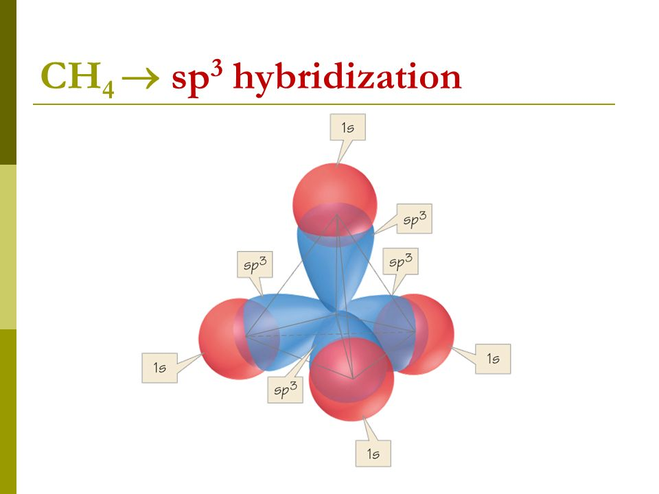 My Name is Bond. Chemical Bond - ppt video online download