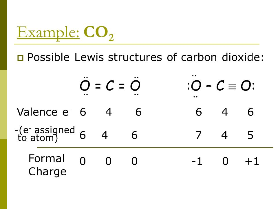 What is the Lewis Dot Structure for CF4?