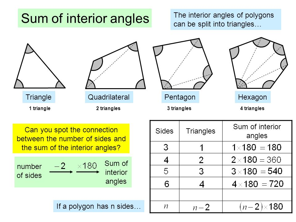 Polygons a polygon is a shape made from only straight - Sum of interior and exterior angles ...