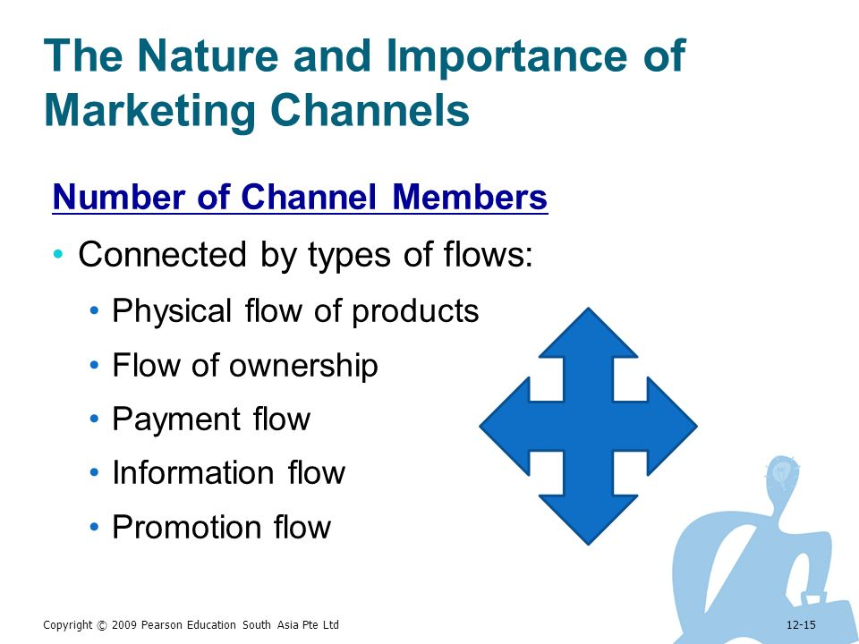 the importance of a marketing information 10 introduction 11 background to the study marketing information  otherwise known as marketing research is the means by which the information.