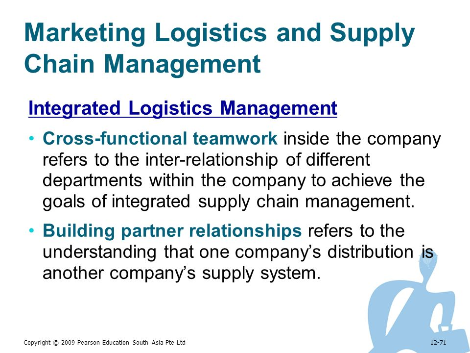 understanding logistics management and supply chain Logistics 40 and supply chain management 40 or smart supply chain   understanding of all data and insights and actionable intelligence for supply  chain.