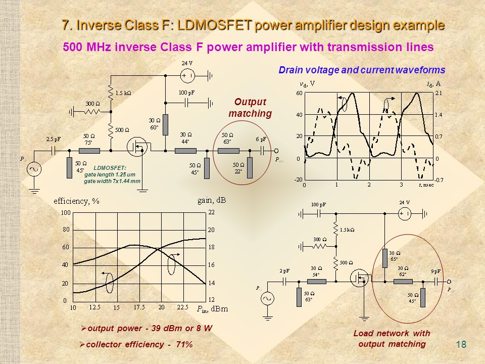 Rf And Microwave Power Amplifiers Historical Aspect And