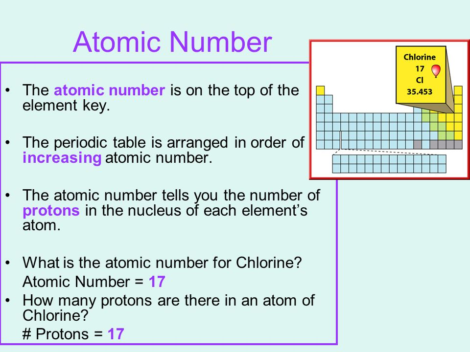 Chapter 3 atoms the periodic table ppt video online download 32 atomic number urtaz Choice Image