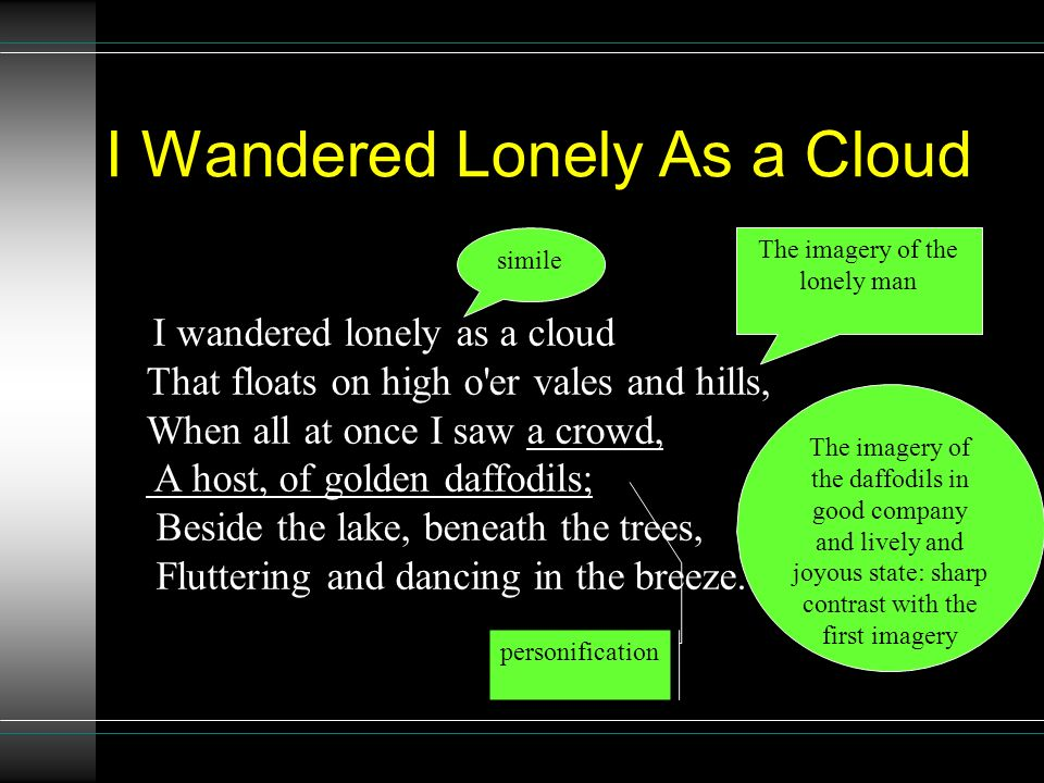 imagery in i wandered lonely as a cloud Taking the queue of a sombre simile, the poem begins 'i wander'd lonely as a  cloud' the metaphor of the poem is so strong that the field of dancing daffodils is .