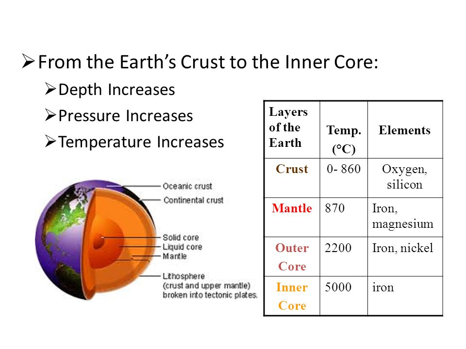 From The Earth E S Crust To The Inner Core A on kindergarten patterns worksheets from the teacher 39 s guide