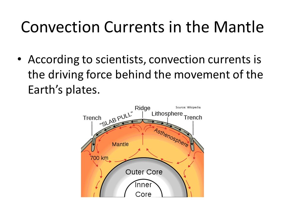What Are Convection Currents?