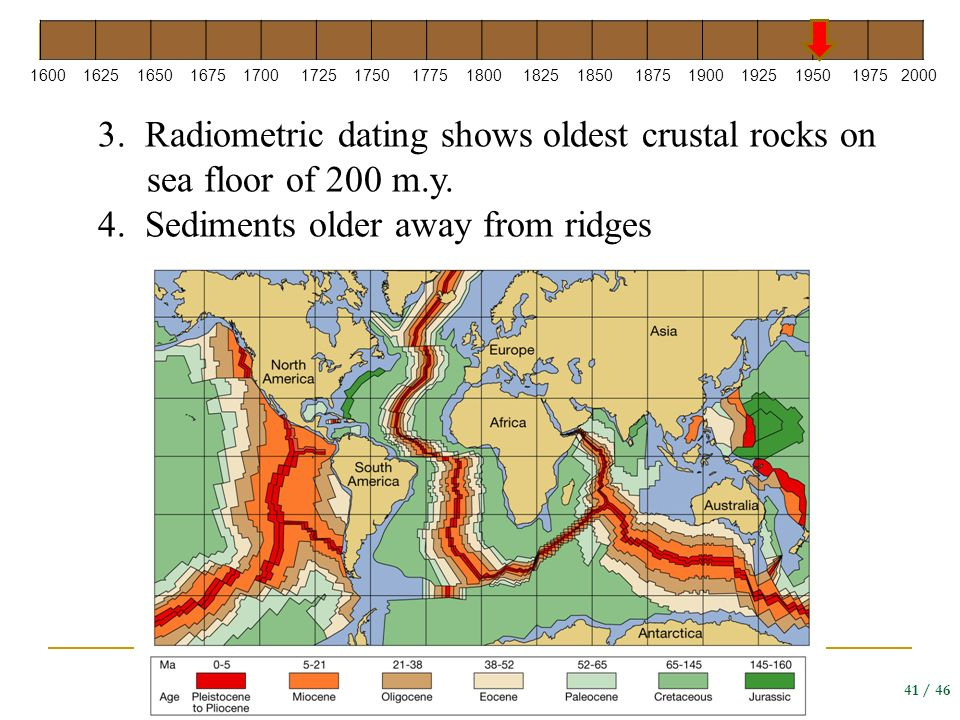 radiometric dating oldest rock One line of evidence involves rocks from outside the earth--meteorites and moon rocks radiometric dating shows that almost all meteorites are between 45 and 47 billion years old the oldest rocks and soils from the moon are about the same age--46 billion years old scientists assume that meteorites and moon rocks.