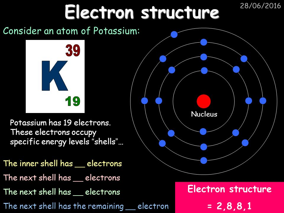 Edexcel unit c2 discovering chemistry ppt download electron structure 39 k 19 consider an atom of potassium ccuart Images