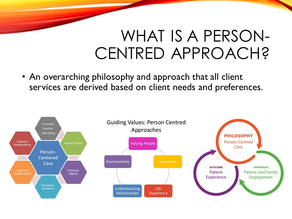 hsc 036 promote person centred approaches Values learning materials unit: hsc 036 title: promote person centred approaches in health and social care brief description: having the right values is really important in social care practice and can ensure that individuals provide compassionate care.