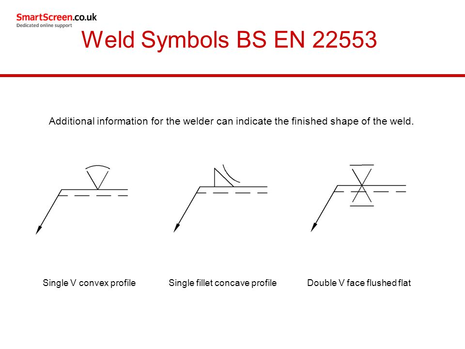 Flush Ground Welding Symbol