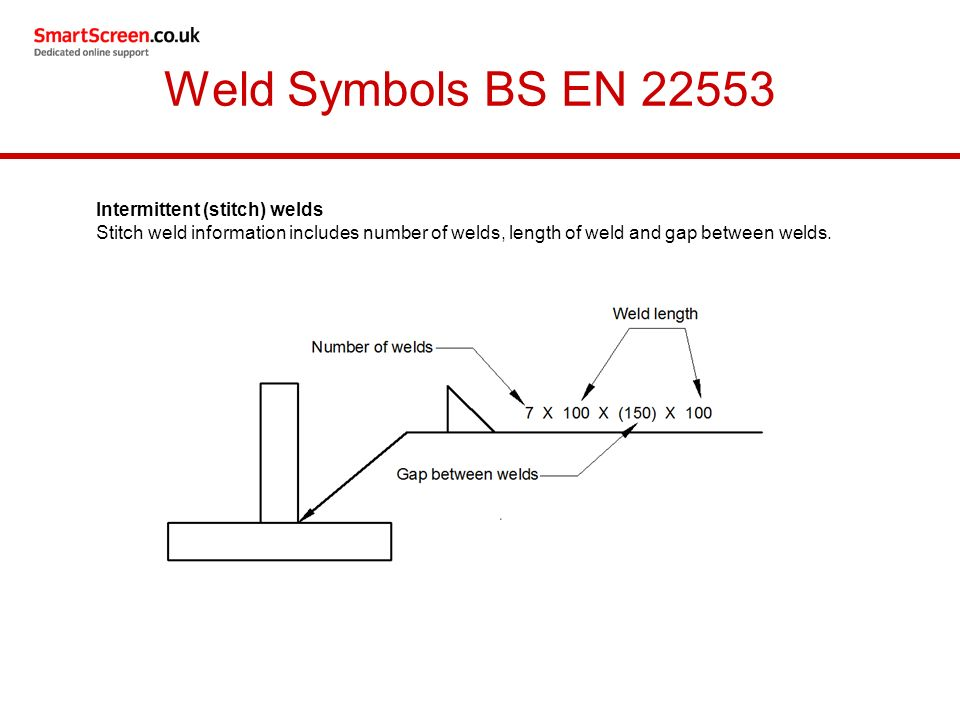 Pin Iso Weld Symbols Images To Pinterest