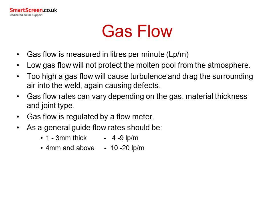 Gas Flow Gas flow is measured in litres per minute (Lp/m)