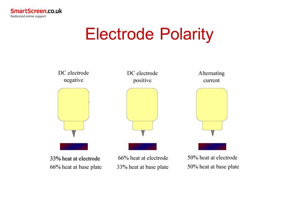 Electrode Polarity
