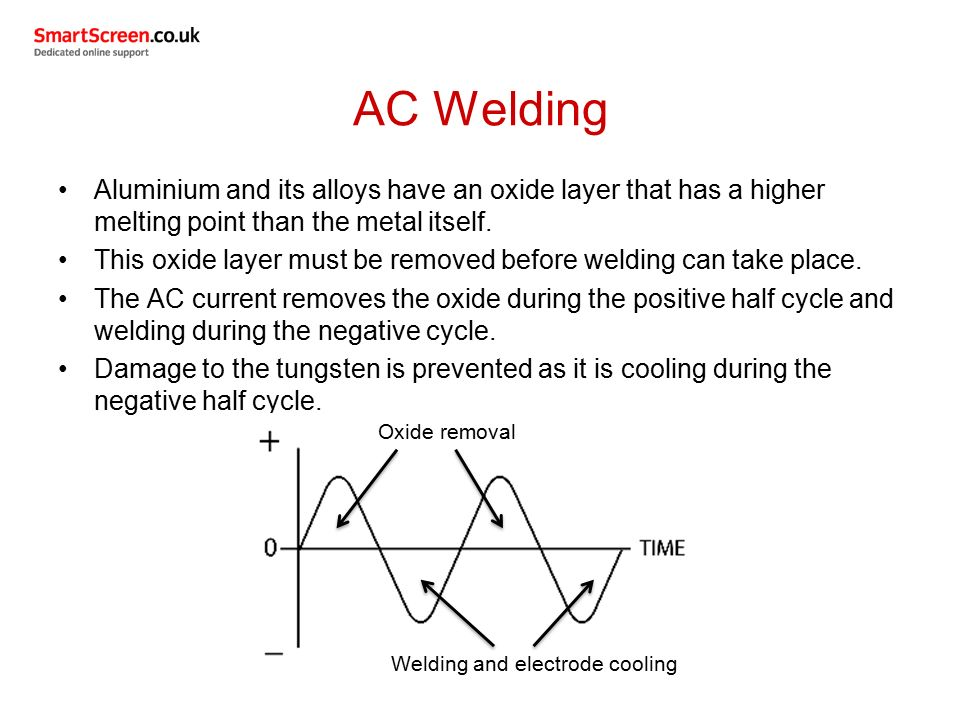 AC Welding Aluminium and its alloys have an oxide layer that has a higher melting point than the metal itself.