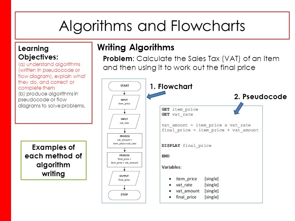Writing algorithms using pseudocode flowchart