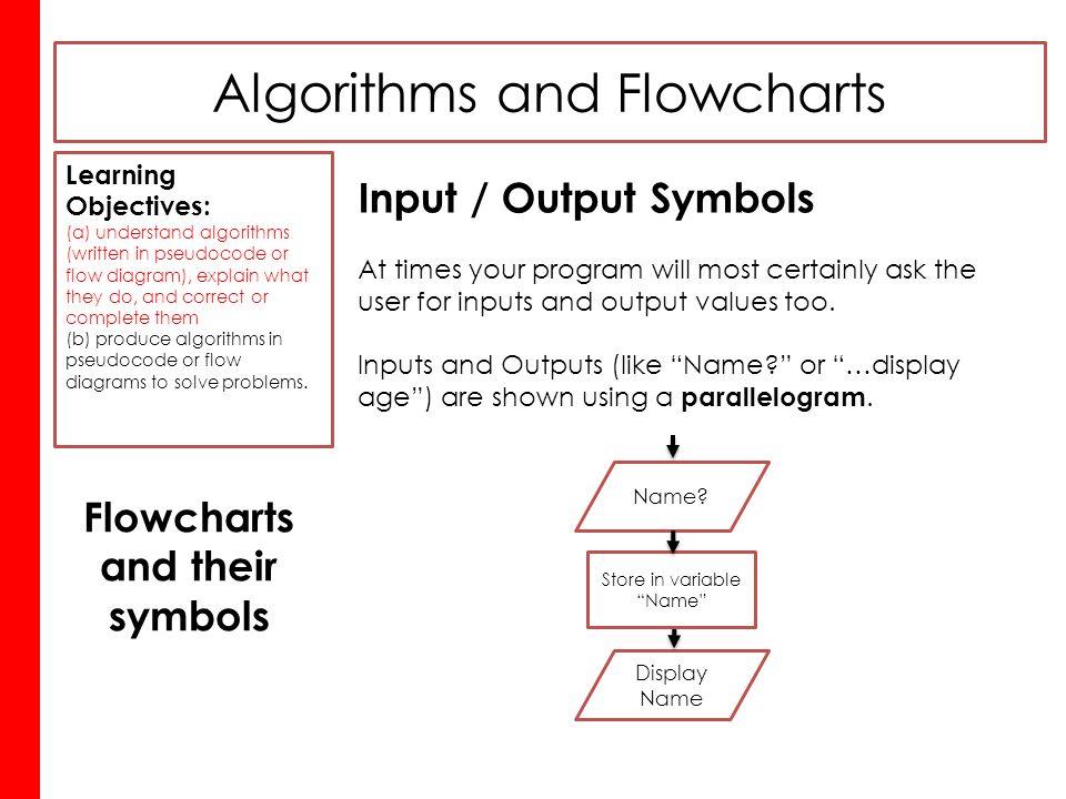 algorithms and flowcharts - Flowchart Input Output Symbol