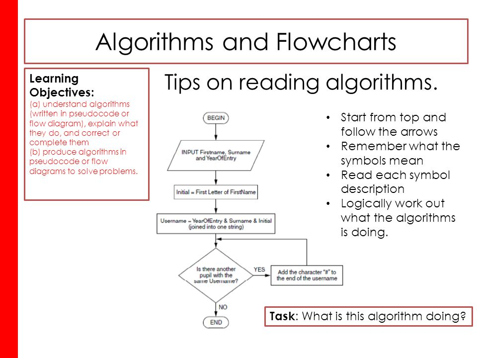 algorithm and flowchart Ultimately the data and the instructions for manipulating it will when more than one result needs to be catered for we can use- if/then/else/endif blocks: – a free powerpoint ppt.