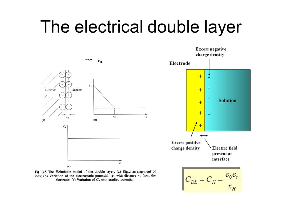 Structure Of Electrified Interface Ppt Video Online Download