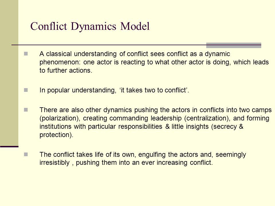 Conflict Dynamics Model