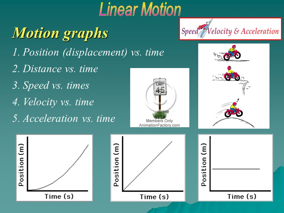 Motion Graphs Position Displacement Vs Time Distance Vs Time