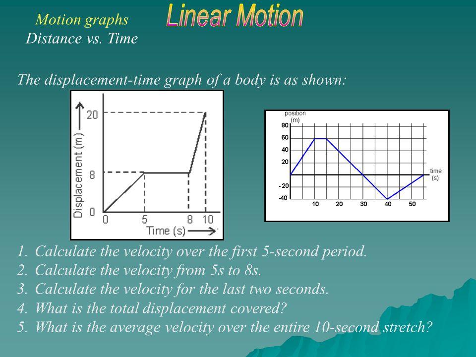 distance vs displacement time grpah pdf