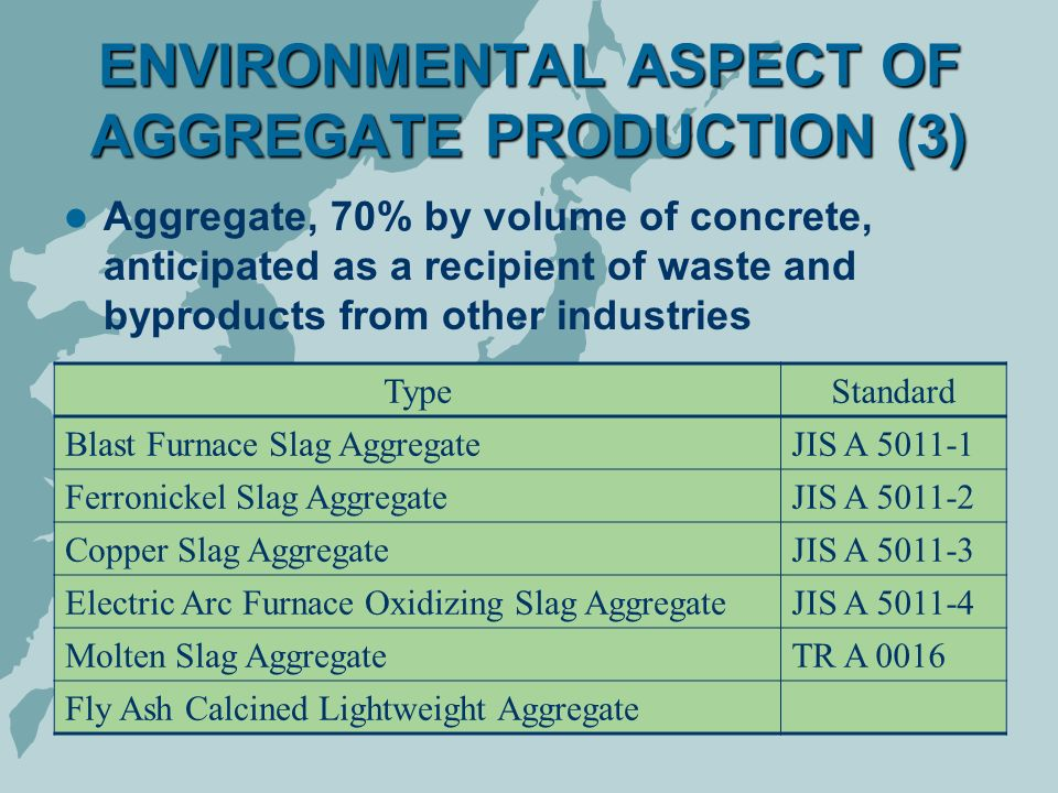 Blast Furnace Slag Aggregate Lightweight : State of the art recycling technologies for building