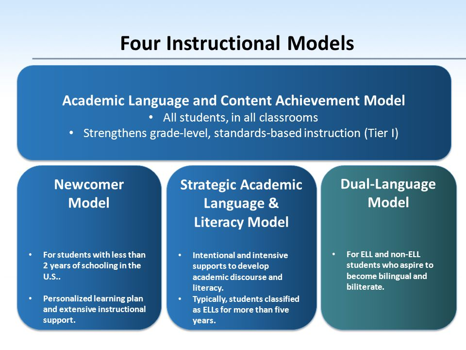 Classroom Oriented Instructional Design Models ~ Ignacio ruiz assistant superintendent ppt video online