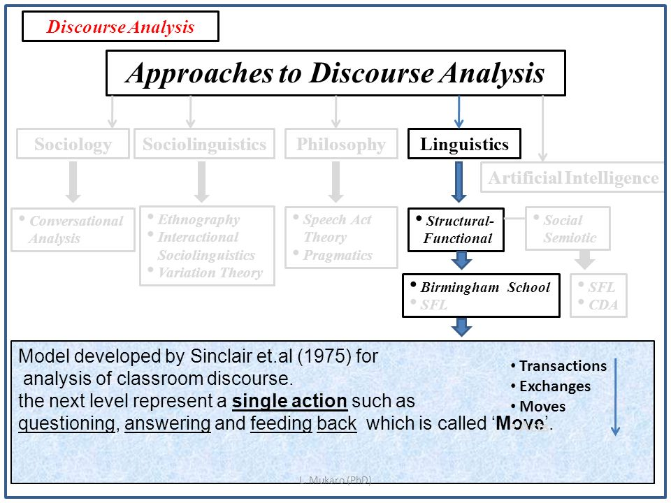 an analysis of the conversational narcissism in the classroom Conversational narcissism this section does not cite any sources please help improve this section by adding citations to reliable sources  similar patterns of change in cultural.