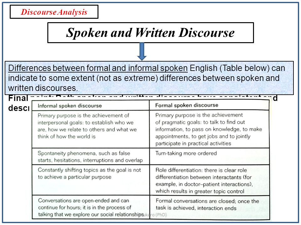 written and spoken discourse A short analysis of discourse coherence takes discourse as both written and spoken english some linguists also distinguish text and discourse from the.