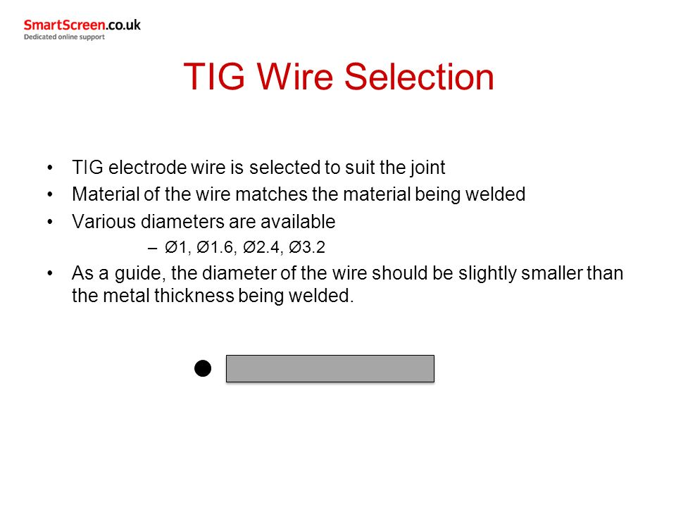 Unit 215 – Welding by TIG Process - ppt video online download