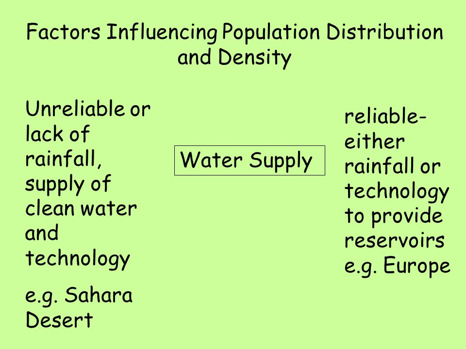 factors responsible population distribution Geography standard 9  the spatial distribution and density of the world's population reflects a variety of factors  population distribution and density.