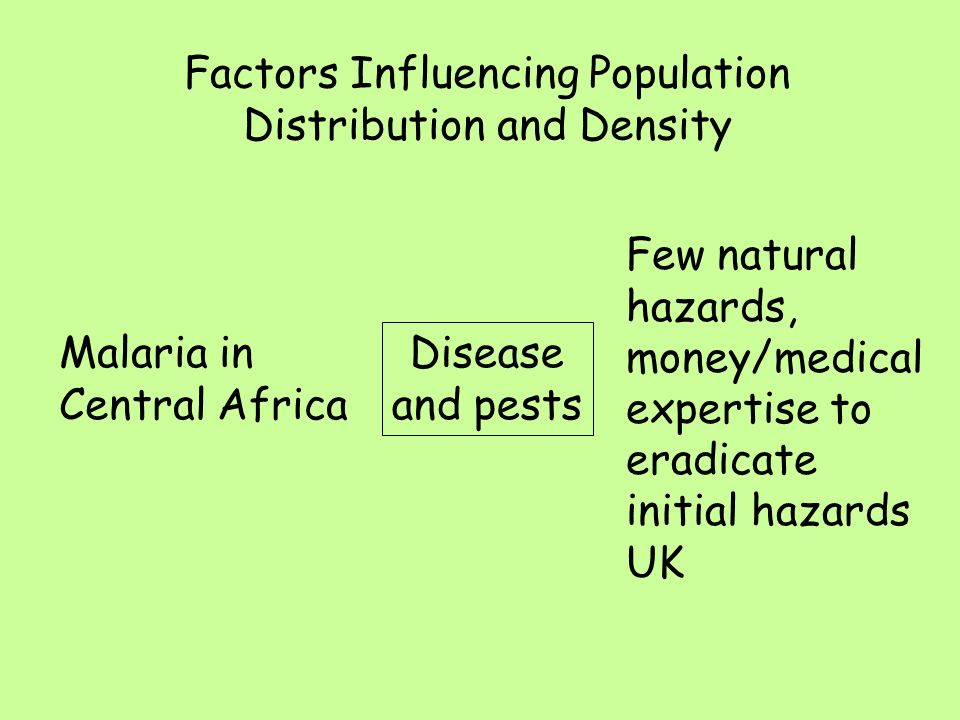factors affecting shifters population A population of young people needs a sufficient number of schools and, later, enough jobs to accommodate them and health factors terms age-sex structure.