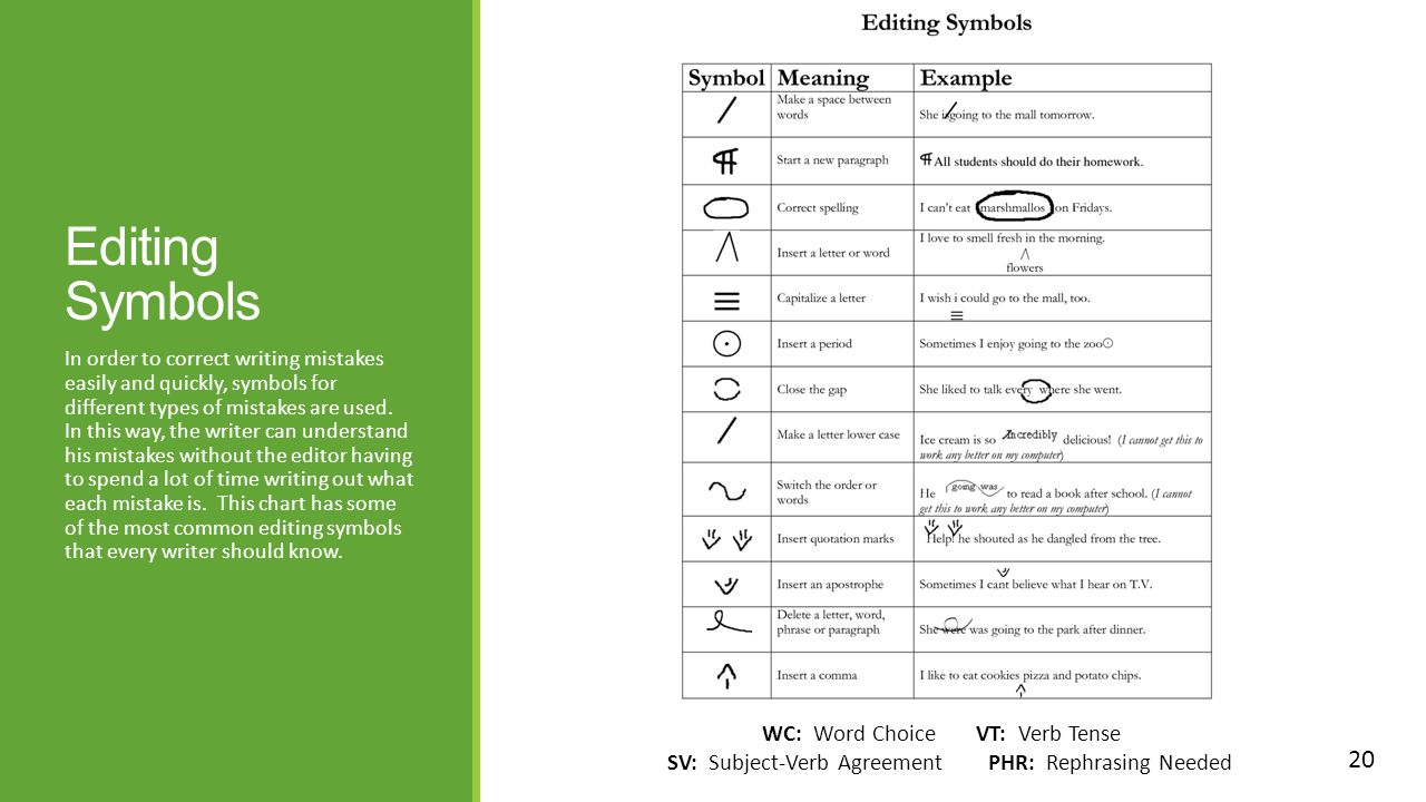 Paragraph editing editing made easy ppt download editing symbols 20 wc word choice vt verb tense biocorpaavc Gallery