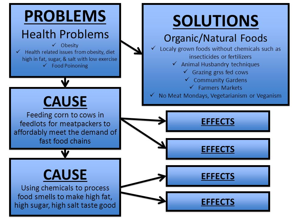 Natural Solutions To Health Problems