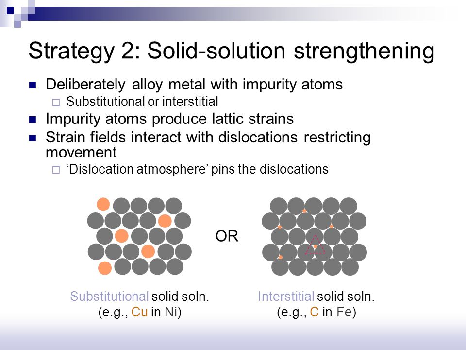 Materials Science Metals And Alloys Ppt Video Online