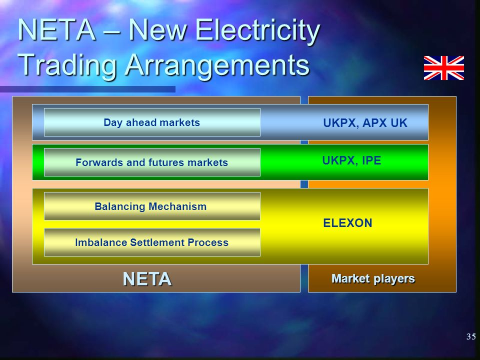 New Electricity Trading Arrangements 2001