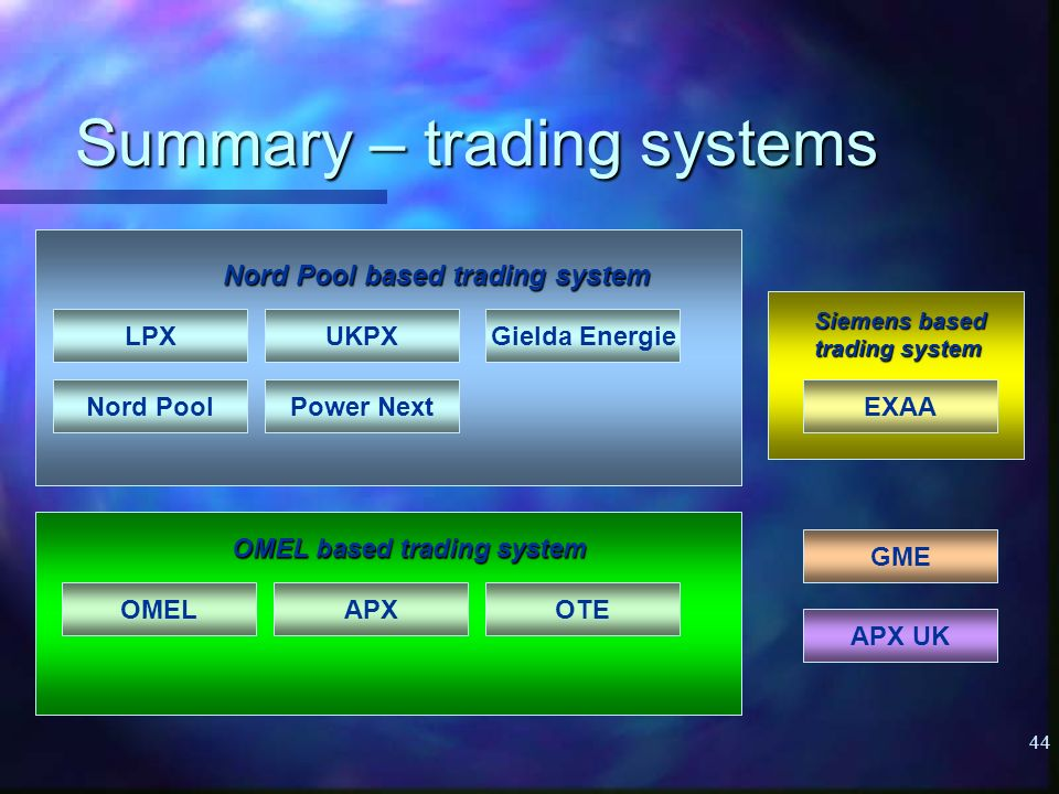 Electricity trading system