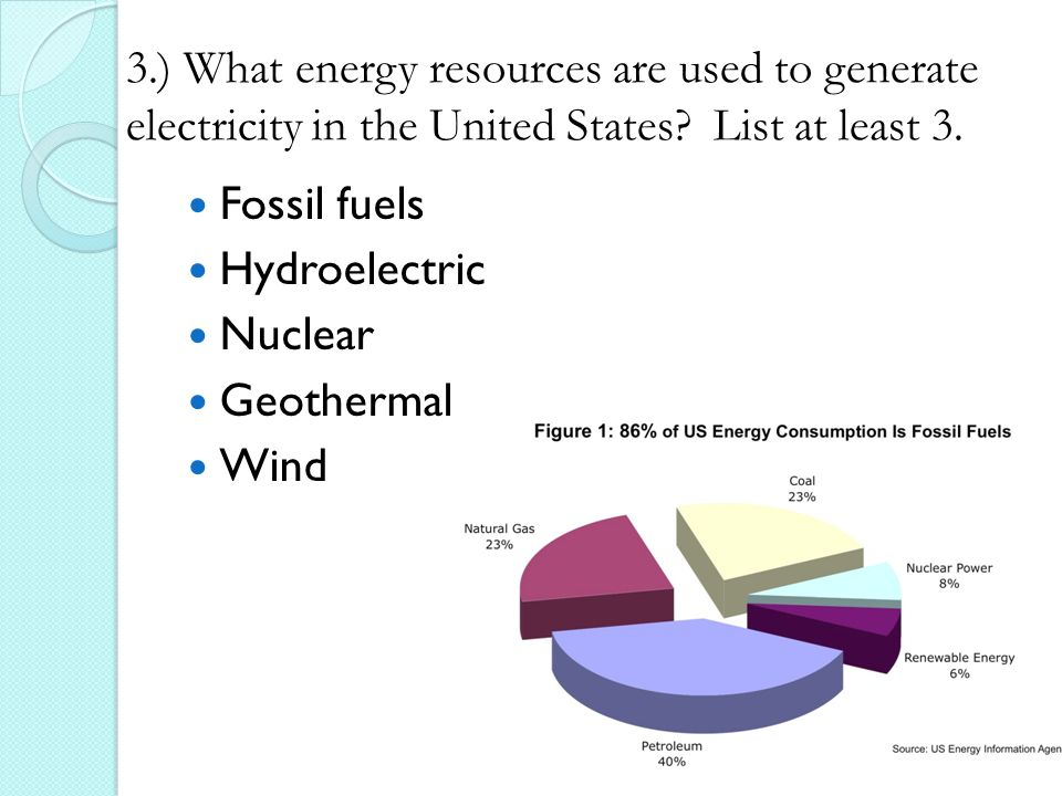 the energy sources in the united states The batteries are charged primarily by plugging in to off-board sources of electricity, produced from oil, coal, nuclear energy, hydropower, natural gas, wind energy, solar energy, and stored hydrogen.