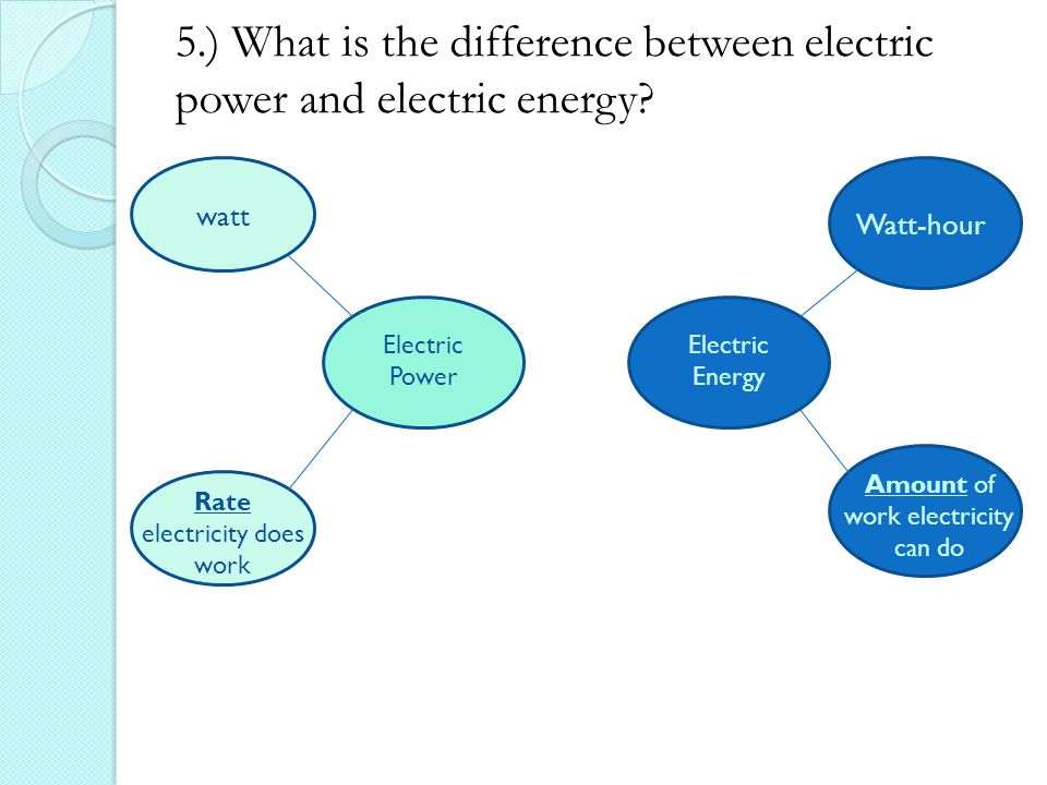 Ch. 13 Energy Resources Study Guide.