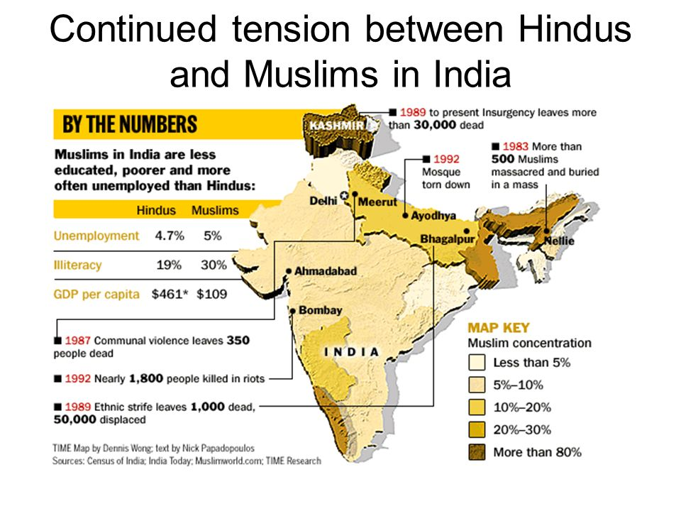 """roots of hindu muslim tension in india """"the district authorities should have seen the tension building up and acted sooner  but its roots go back far longer  the hindu, muslim,."""