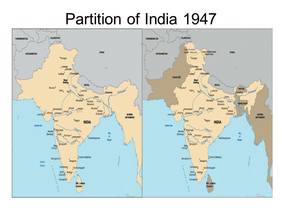 political situation in india after independence