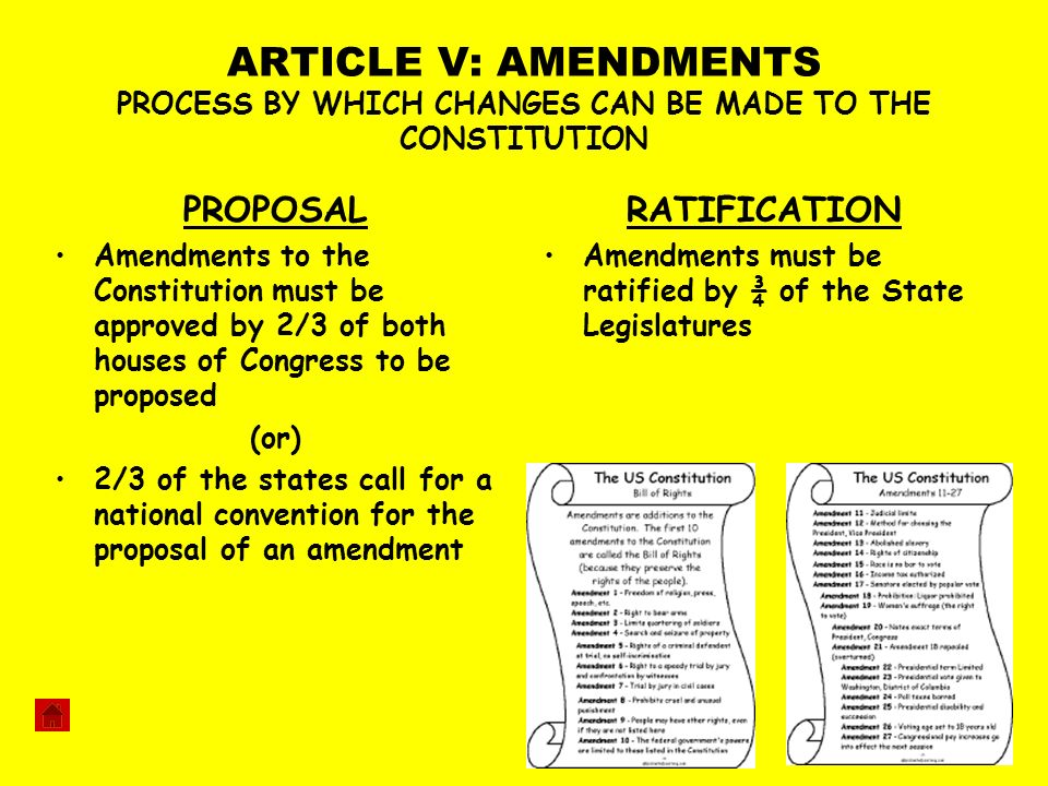 constitutional amendments The constitution of the united states of america on this site, constitutional experts interact with each other to explore the constitution's history and what it means today.