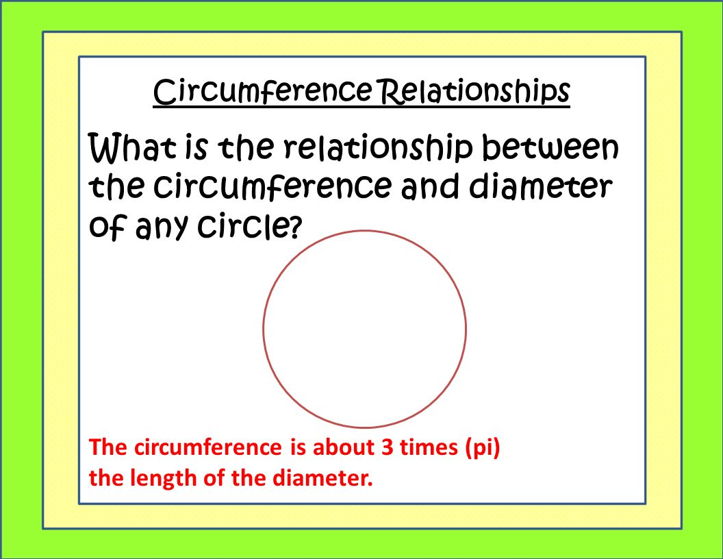 saturn diameter and circumference relationship