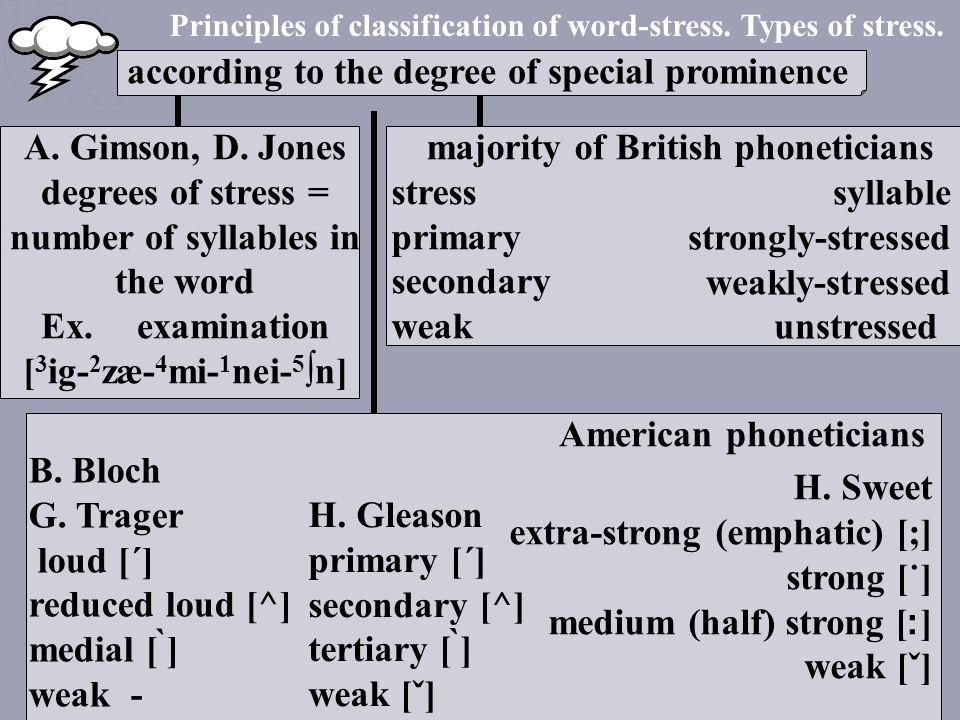 emphatic stress in english language pdf